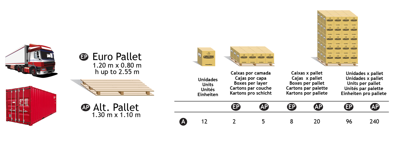 multipractic-embalaje