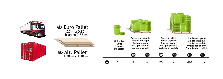MultiBasket embalaje
